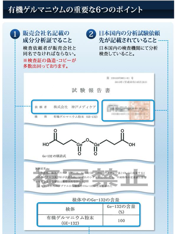 有機ゲルマニウムの重要な6つのポイント