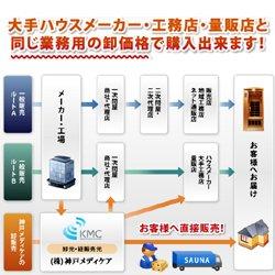 画像1: サウナをどこよりもお安く(株)神戸メディケアがご提供致します!サウナキャンペーン!
