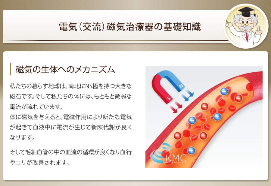 電気(交流)磁気治療器の基礎知識