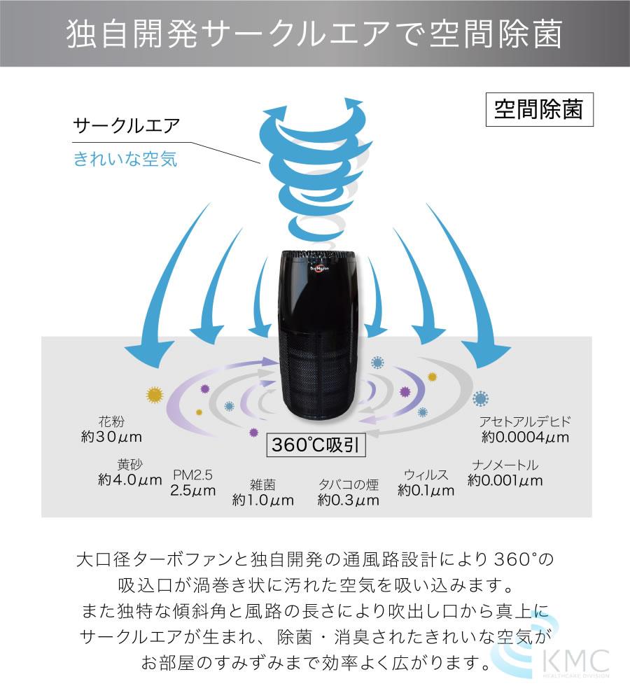 光触媒空気清浄機 バイオミクロンサークルPRO BM-S711A