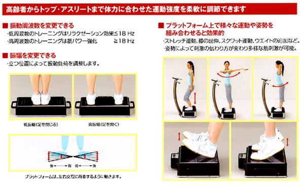 振動刺激トレーニング G-スポーツ