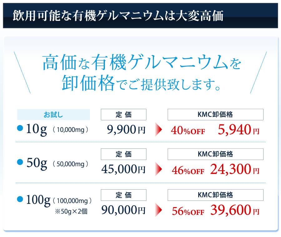高価な有機ゲルマニウムを卸価格でご提供致します。