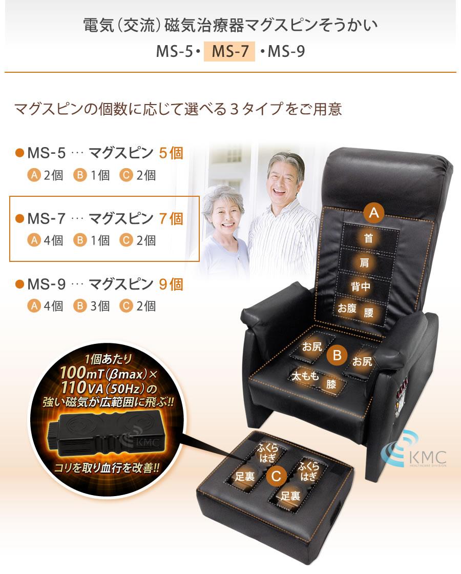 電気(交流)磁気治療器 マグスピンそうかいMS-7(チェア型)