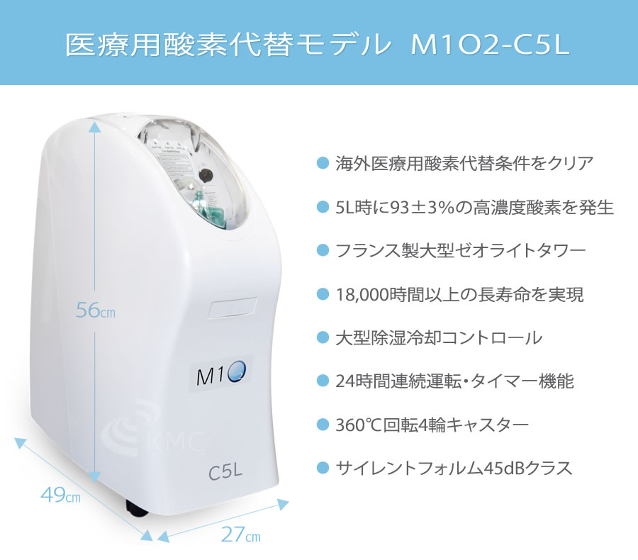 医療用酸素代替モデル M1O2-C5L
