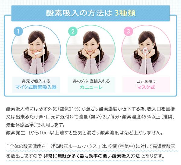酸素吸入の方法は 3種類