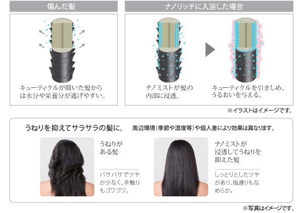 髪の内部まで浸透し、キューティクルを引きしめます。