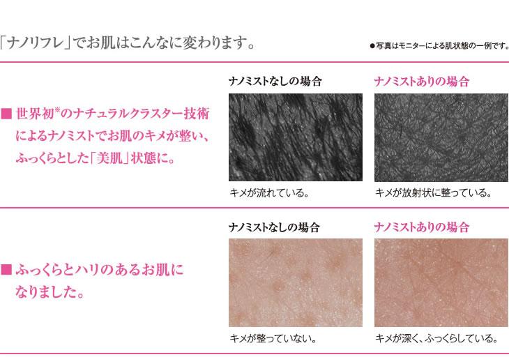 ナノリフレの肌ケアステップ