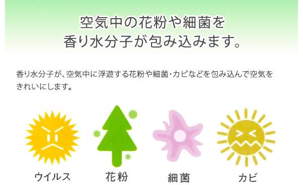 空気中の花粉や細菌を香り水分子が包み込みます。
