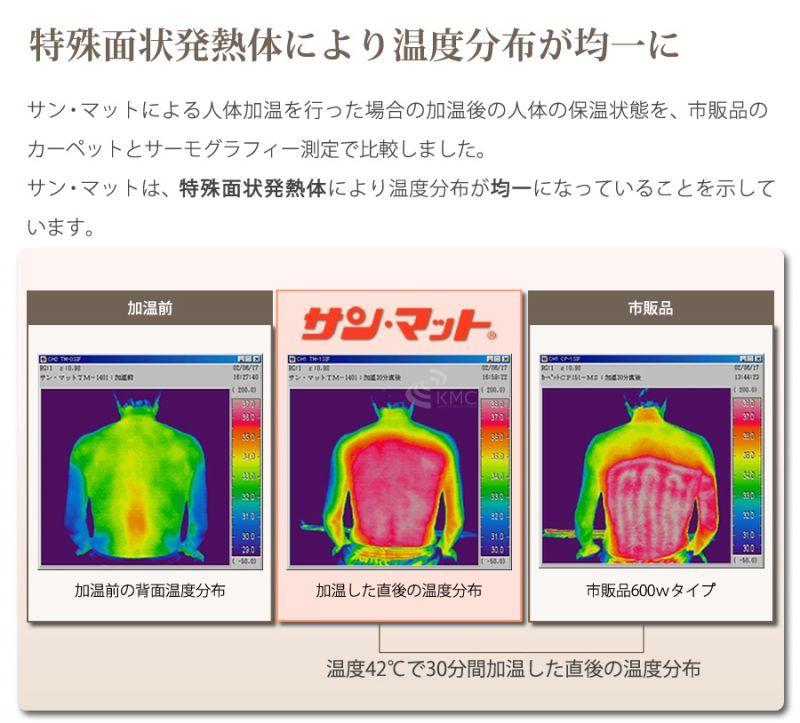 特殊面状発熱体により温度分布が均一に