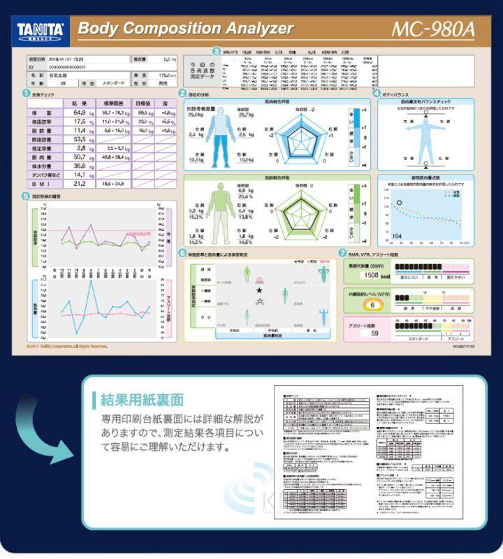 業務用体組成計のフラッグシップモデル 業務用マルチ周波数体組成計 MC-980A plus